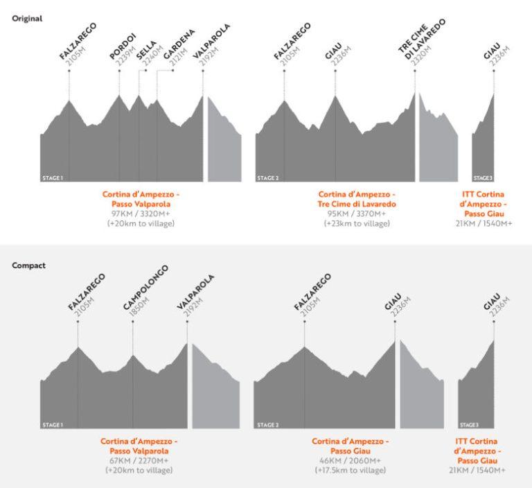 Haute Route Dolomites 2019 cols