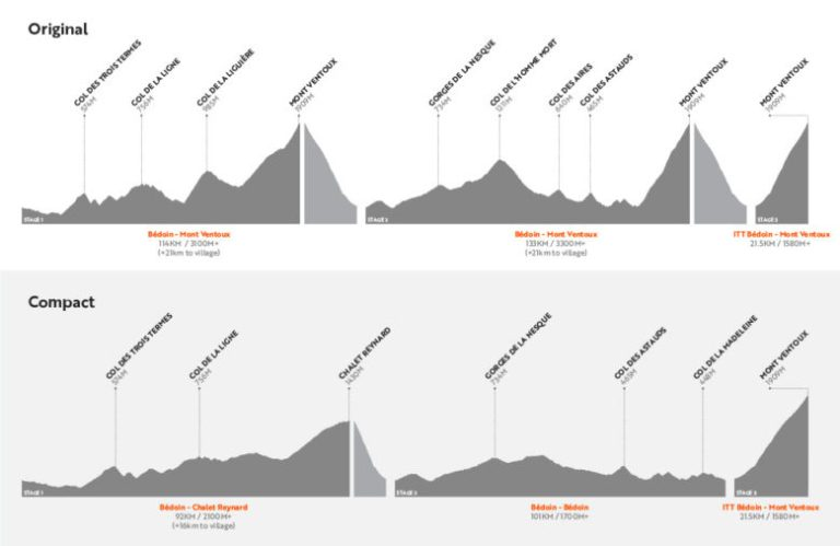 Haute Route Ventoux 2019-col