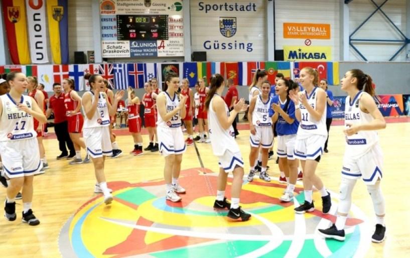 Η Τελική κατάταξη στο Ευρωπαϊκό Πρωτάθλημα (Β΄ κατηγορία) Νεανίδων