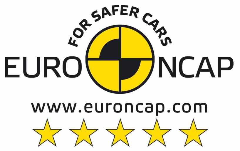 Δυσάρεστες εκπλήξεις στα νέα αποτελέσματα του EuroNCAP