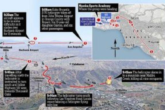 Κόμπε Μπράιαντ: H πτήση «στα τυφλά» που οδήγησε στην τραγωδία