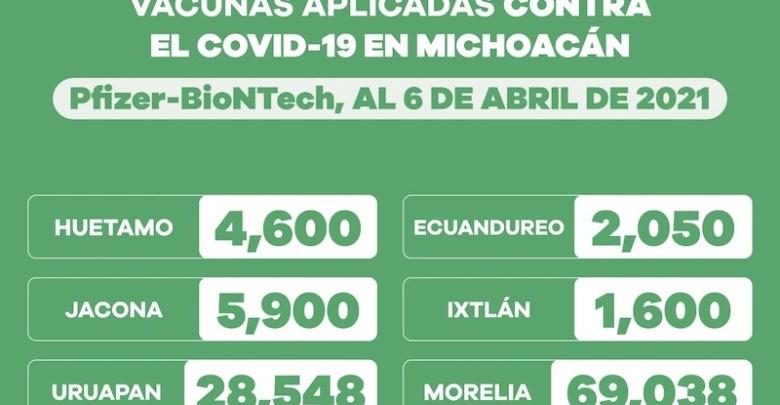 vacunación, Michoacán