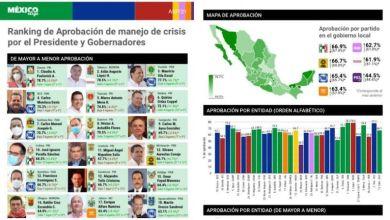 encuesta, México Elige