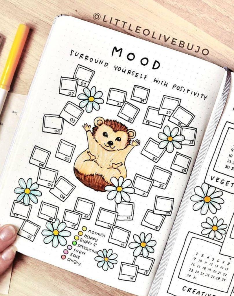 hedgehog, polaroid, mood tracker