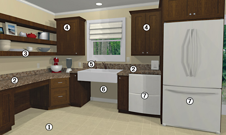 How Build Your Own Kitchen Cabinets