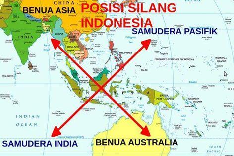 INDONESIA SEBAGAI JANTUNG DUNIA