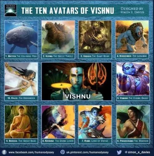 Sepuluh Avatar Wisnu. …