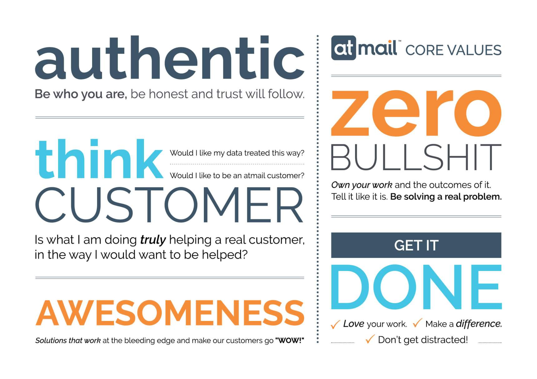 atmail core values poster, atmail values, atmail careers, atmail company values