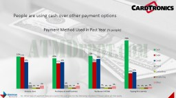 Cash Survey Graph shows Cash Still King