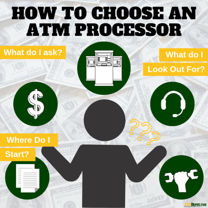 How to Choose an ATM Processor