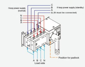 Automatic Transfer Switch, 34 Pole, 100160250 Amps