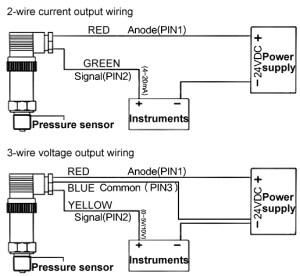 Pressure Sensor for AirWaterOil, 420mA05VRS485