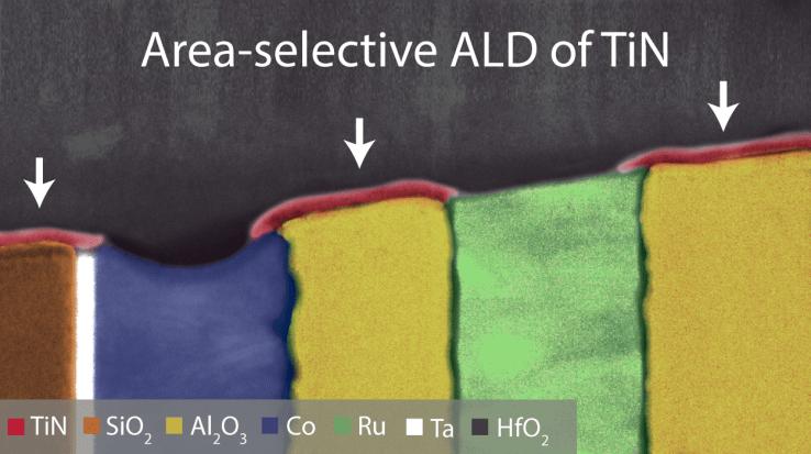 Area-selective ALD of TiN