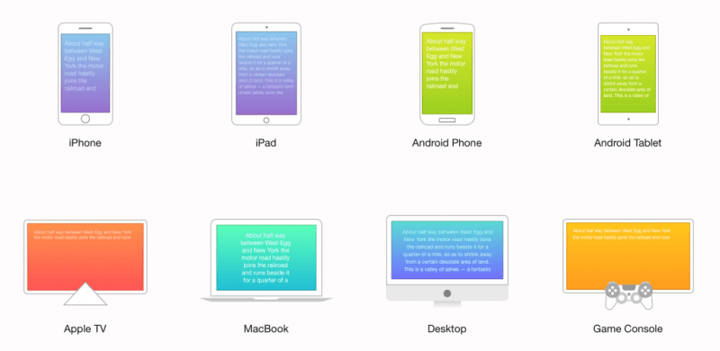 Typeeto - Using Your Mac As A Bluetooth Keyboard