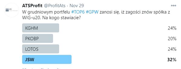 gpw ankieta