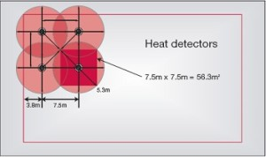 heat-detector-coverage-300x178