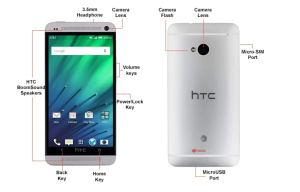 HTC One (PN07120) Diagram  AT&T Device Support