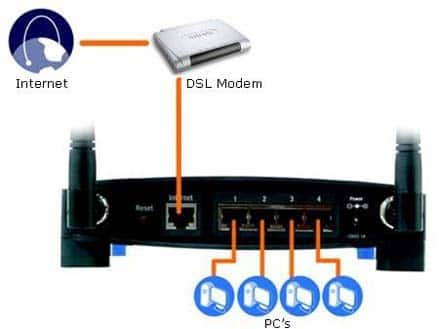 Uverse Nid Wiring Diagram U-verse TV Over Ethernet • Bakdesigns.co