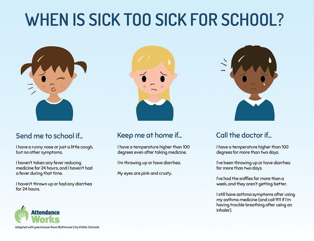 How Sick Is Too Sick