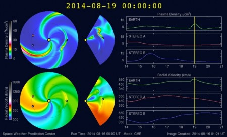 SWPC WSA ENLIL solar wind prediction - cme impact - aug 18-19 2014