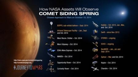 nasa-cometa-siding-spring