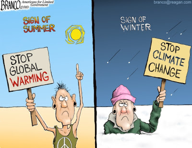 Cartoon_GW_vs_Climate_Change