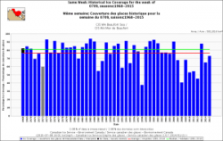 beaufort-sea-same-week-9-july-1968_2015-with-average_cis