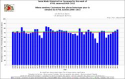 foxe-basin-same-week-9-july-1968-2015-cis