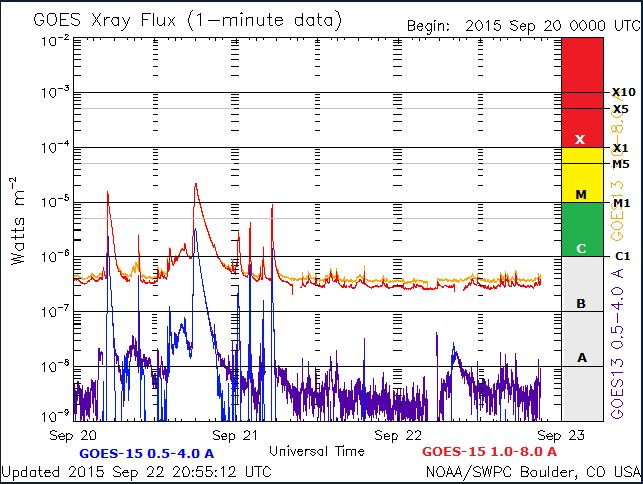 2015-09-22_225726