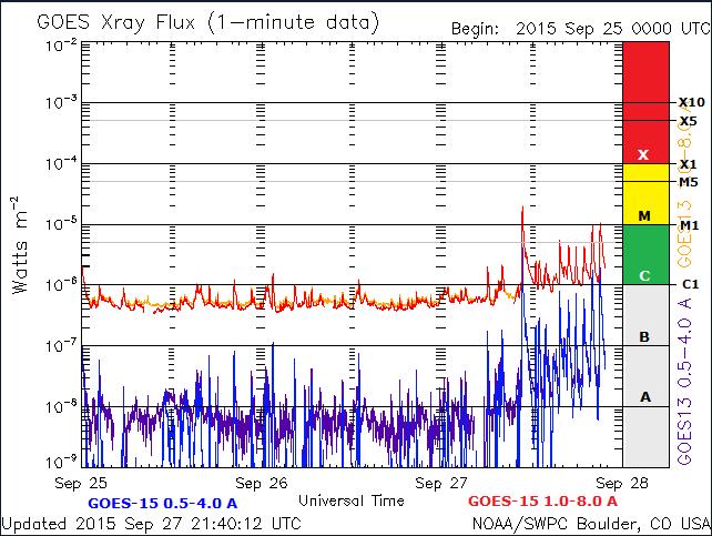 2015-09-27_234254