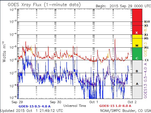 2015-10-01_235126