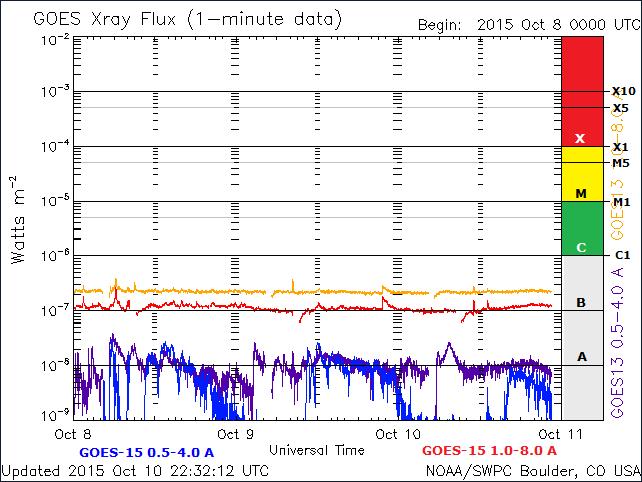 2015-10-11_003402
