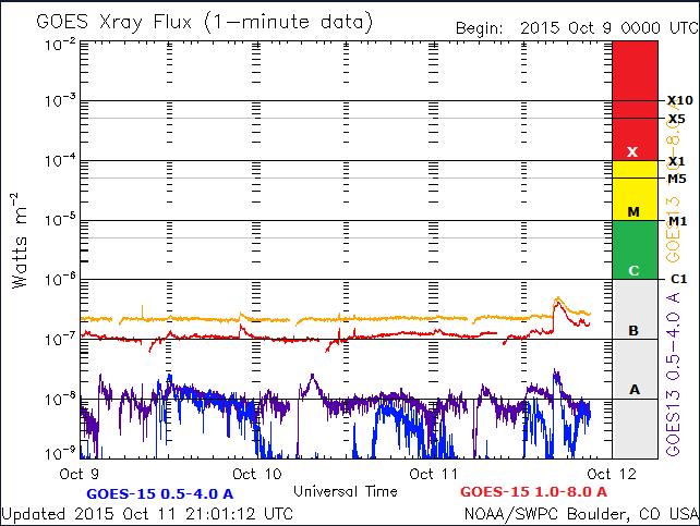 2015-10-11_230305