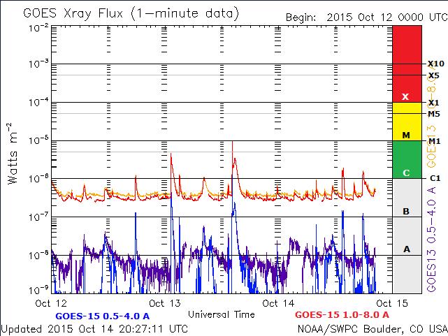 2015-10-14_222922