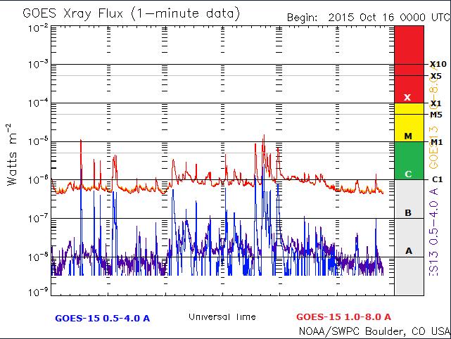 2015-10-18_234401