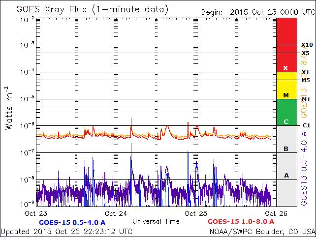 2015-10-25_232530