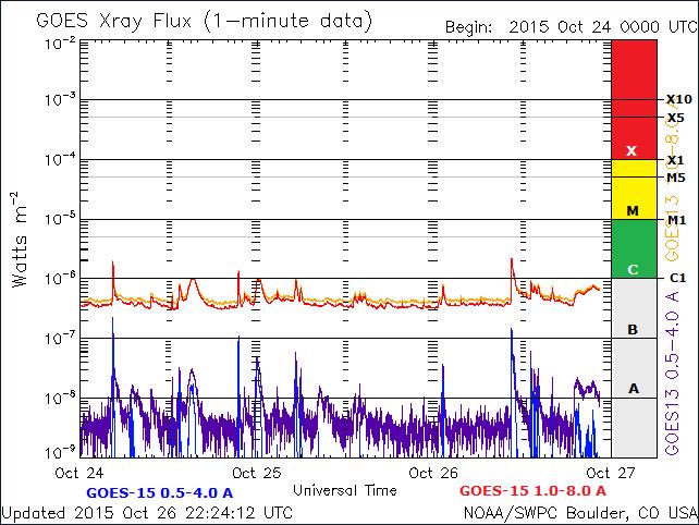 2015-10-26_232542