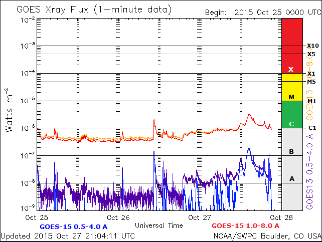 2015-10-27_220622