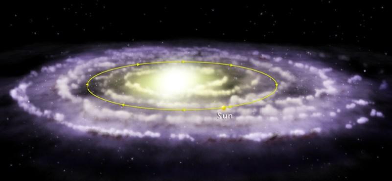 solar_system_orbit