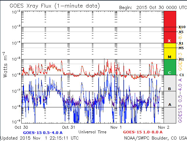 2015-11-01_231755