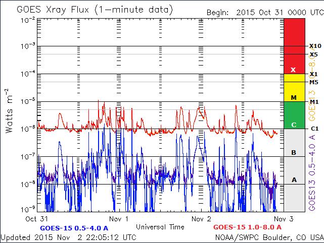 2015-11-02_230751