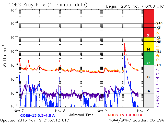 2015-11-09_220856