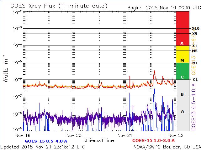 2015-11-22_001844