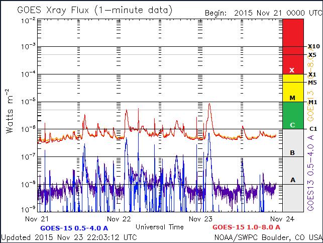 2015-11-23_230545