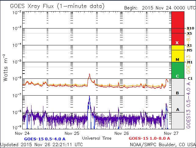 2015-11-26_232343