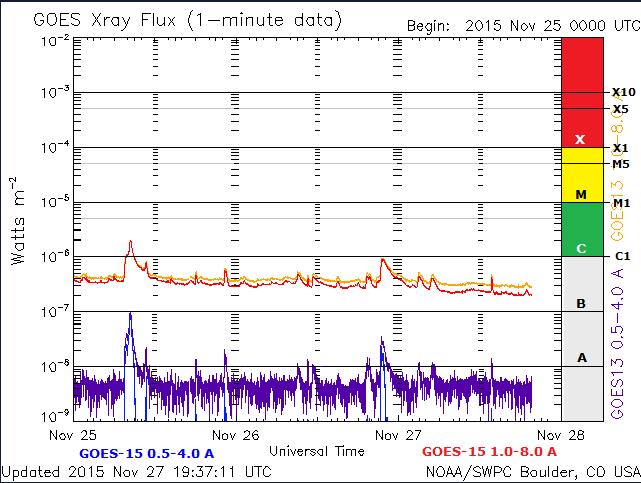 2015-11-27_203954