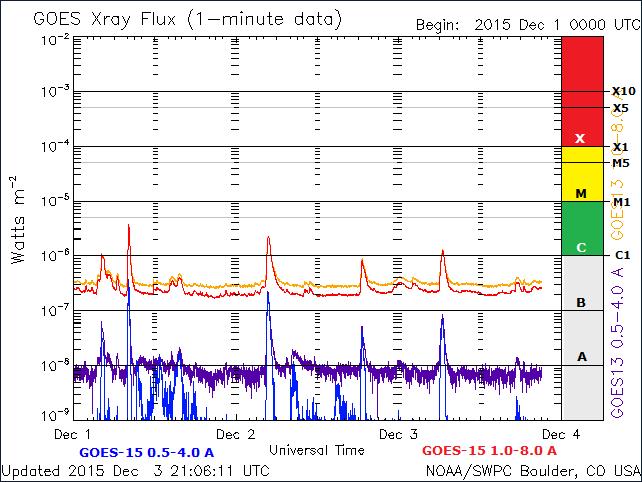 2015-12-03_220922