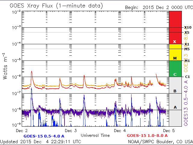 2015-12-04_233122