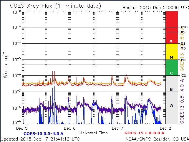 2015-12-07_224313