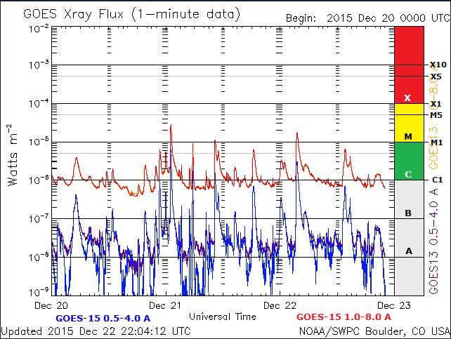 2015-12-22_230451